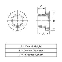 Threaded Protection Plugs - BSP/Gas Threads | TIFF Image